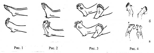Упражнения для ступней