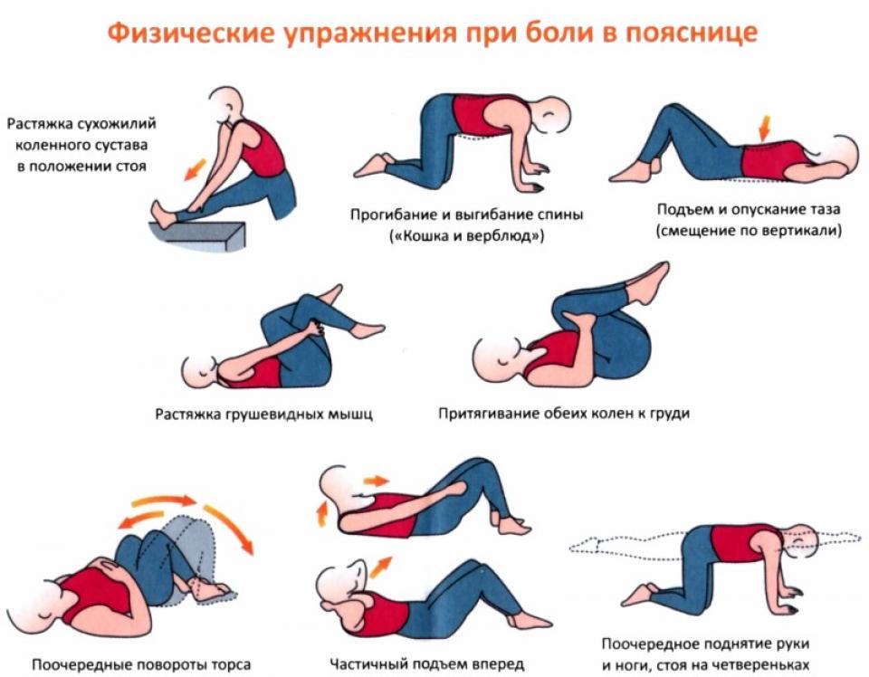 Упражнения от боли в пояснице при остеохондрозе