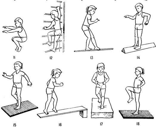 Комплекс упражнений, рекомендуемый при плоскостопии