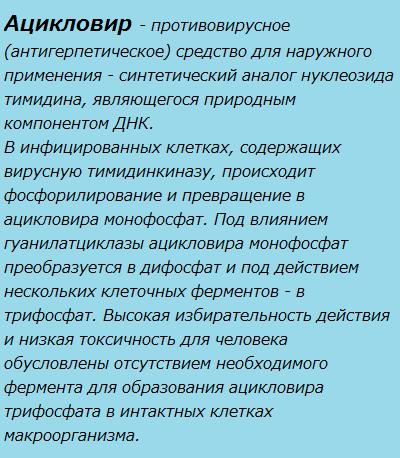 Ацикловир - описание