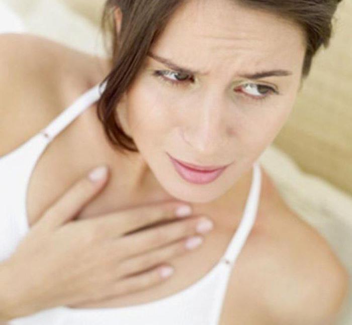 Изжога, рвота, боли за грудиной - симптомы диафрагмальной грыжи