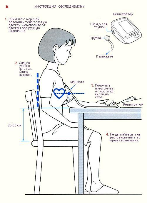 Как пользоваться тонометром полуавтоматом