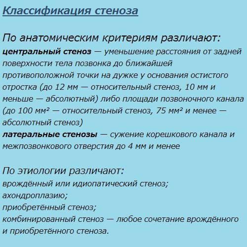 Классификация стеноза