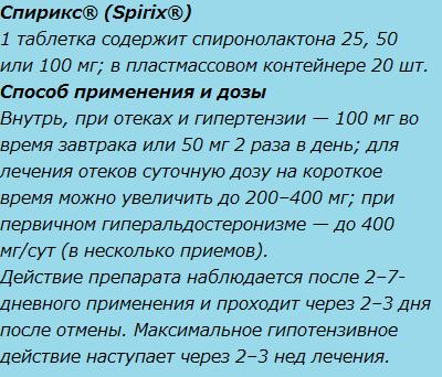 Спирикс® (Spirix®)