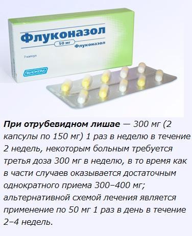 Флуконазол при отрубевидном лишае
