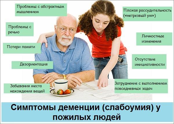 Симптомы деменции у пожилых людей