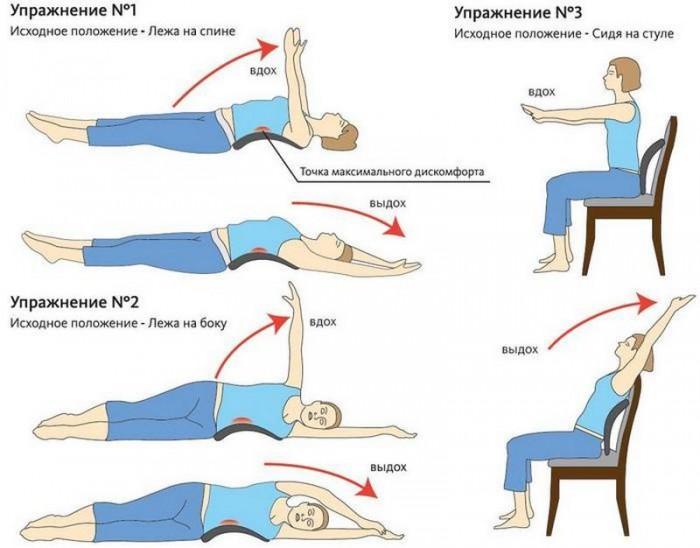 Болит правый бок на спине при наклоне вперед