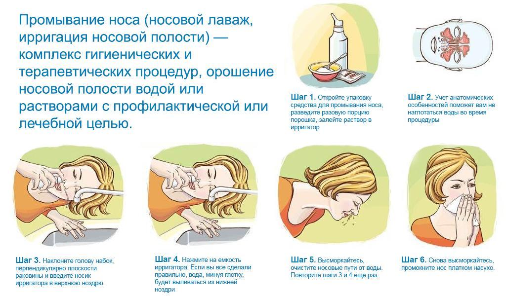 Как правильно промывать нос