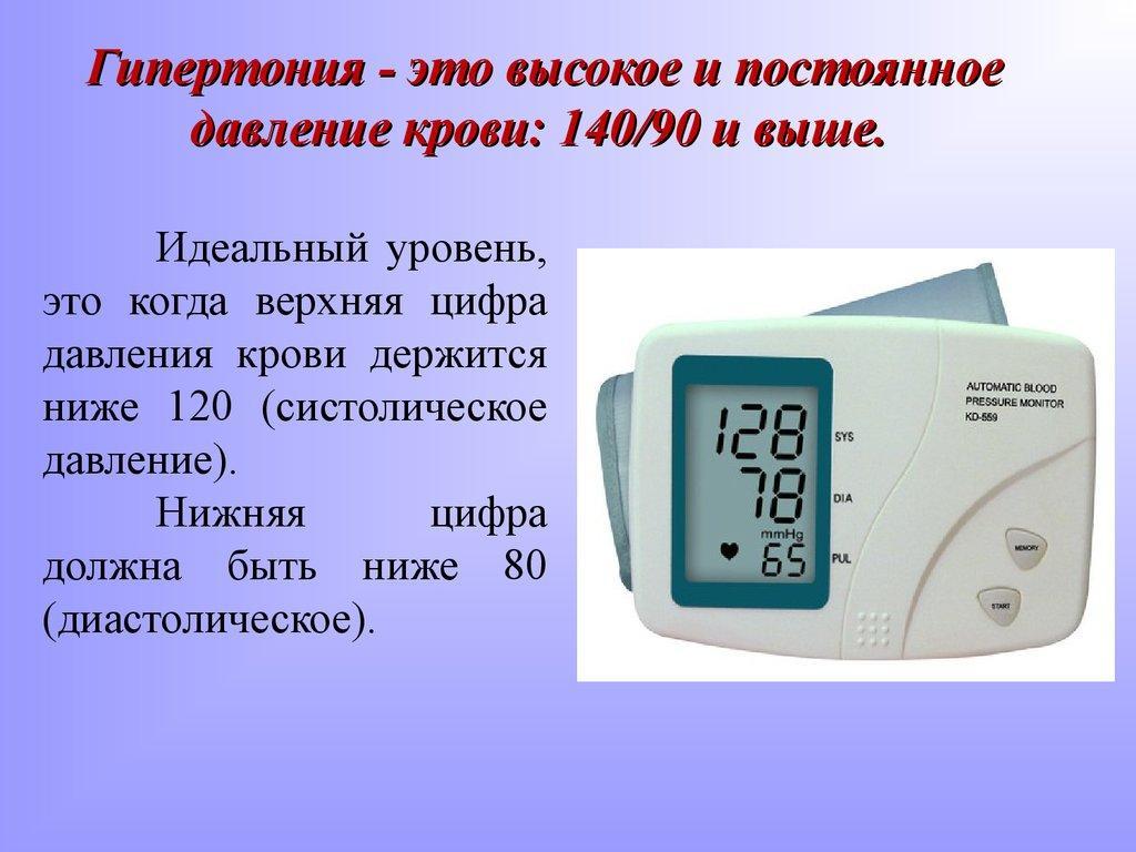 Нормы давления крови
