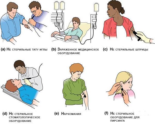 Новорожденному прививку от гепатита группа крови