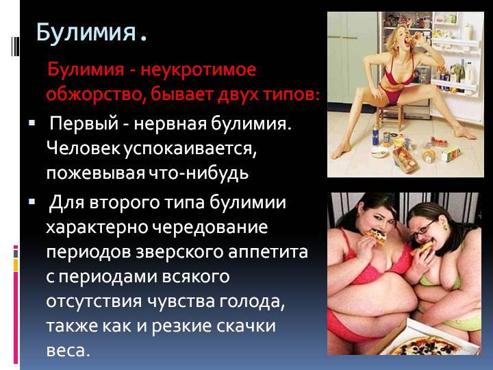 Типы булимии