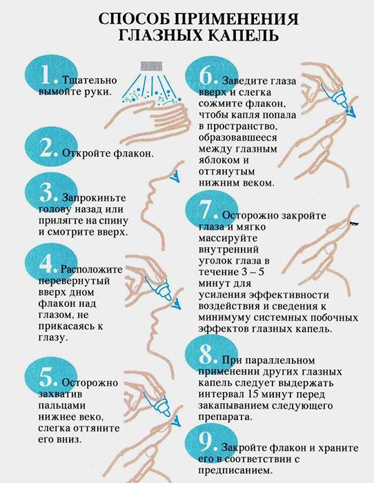 Как правильно применять глазные капли