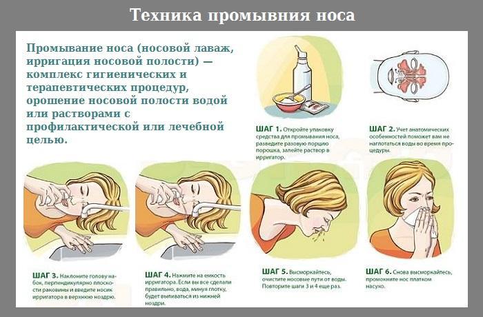 Как промыть нос при насморке ребенку в домашних условиях