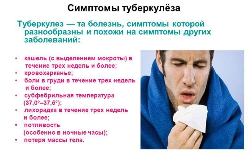 Как лечить закрытый туберкулез в домашних условиях