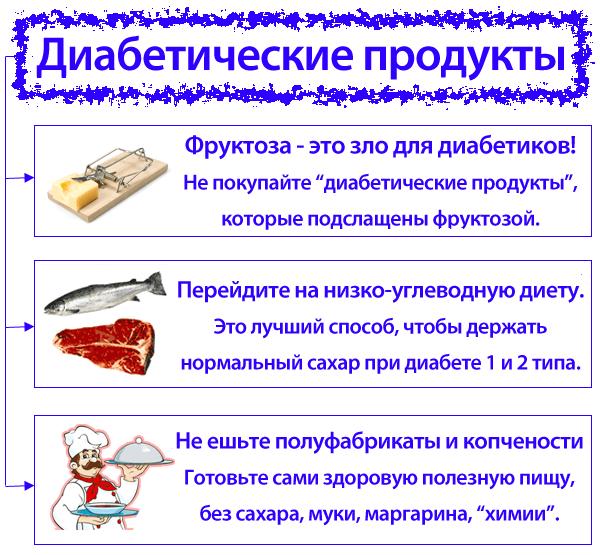 рецепты от диабета