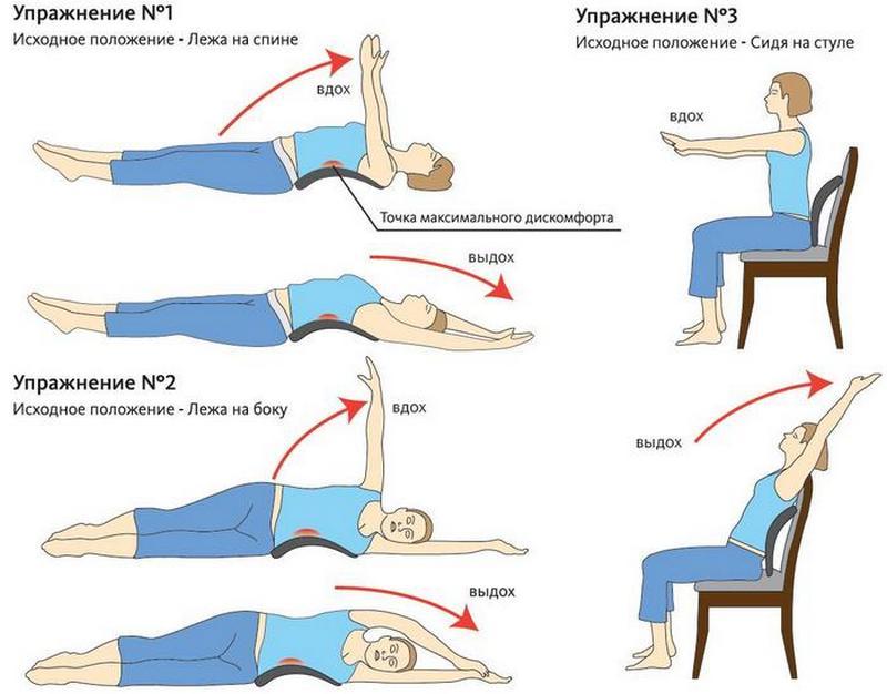 Лечения остеохондроза в домашних условиях упражнения