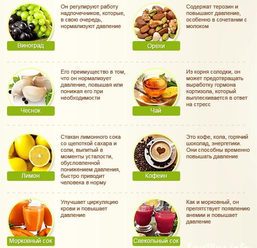 какие продукты повышают хороший холестерин в крови