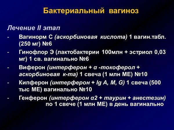 vaginalniy-bakterioz-ne-zakanchivaetsya