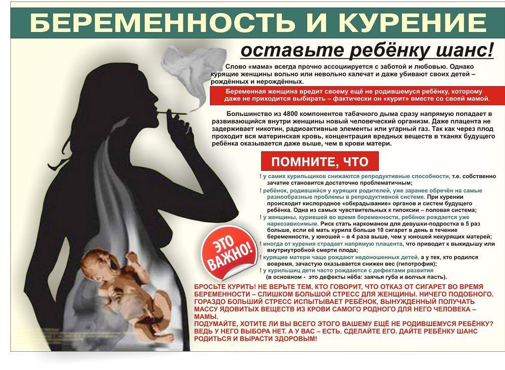 Курение мужчин и зачатие
