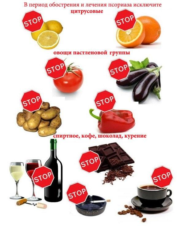 Псориаз Малышева Крем