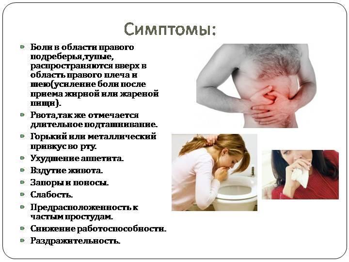 Хронический некалькулезный холецистит - причины, симптомы и лечение