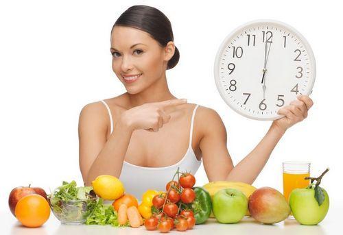 Питание малыми порциями по часам