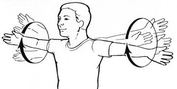 Резкие вращения и махи руками могут привести к вывиху
