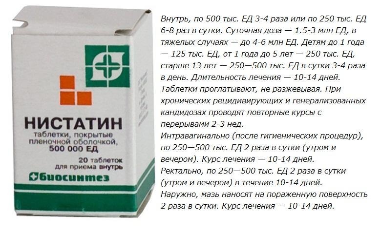 Нистатин, дозировка