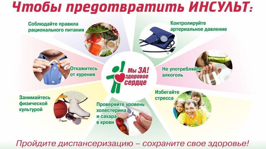 Как предотвратить инсульт