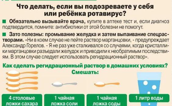 Порядок действие при подозрении на ротавирус