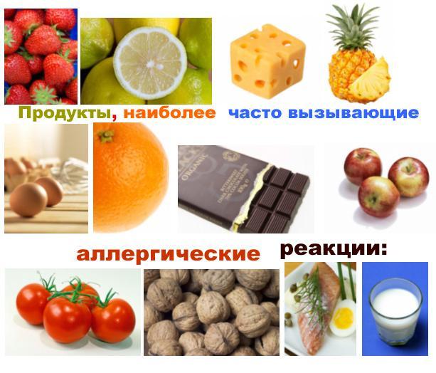 Продукты, наиболее часто вызывающие аллергические реакции