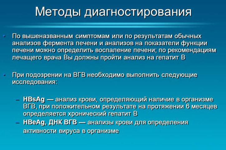 Методы диагностирования вирусного гепатита В