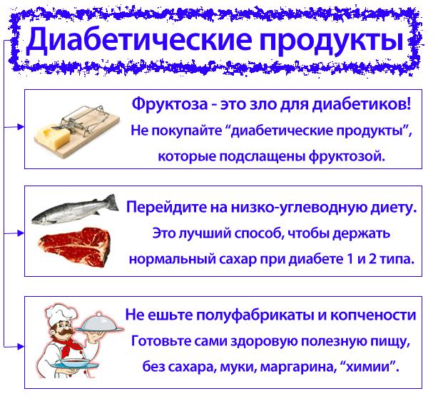 Диабетические продукты