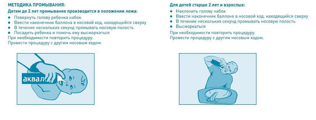 Как правильно промывать нос детям младше и старше 2х лет