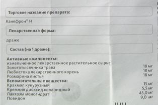 Состав препарата Канефрон