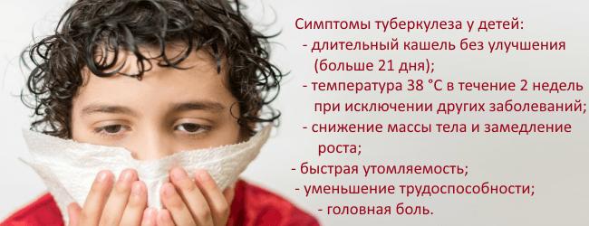 6 признаков туберкулеза у детей