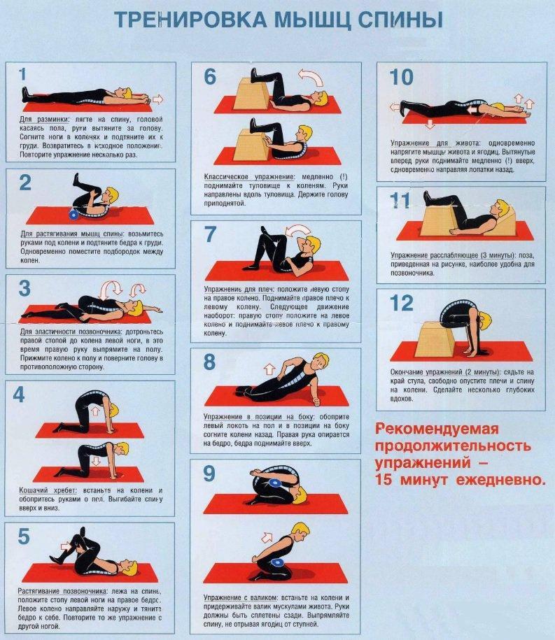 Упражнения для позвоночника при остеохондрозе