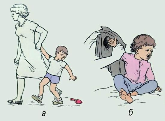 Вывихи лучевых костей у детей