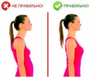 Правильная осанка – профилактика остеохондроза