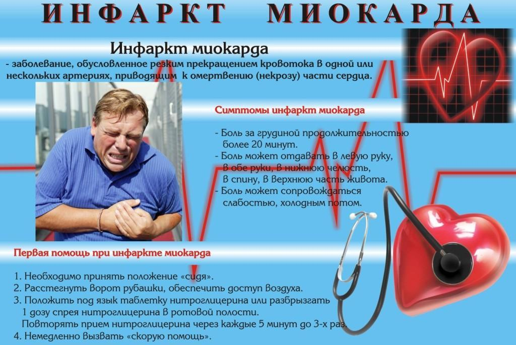 Признаки инфаркта у женщин и первая помощь