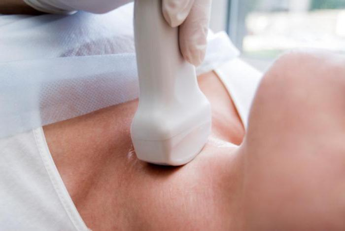 Диагностика щитовидной железы на узи