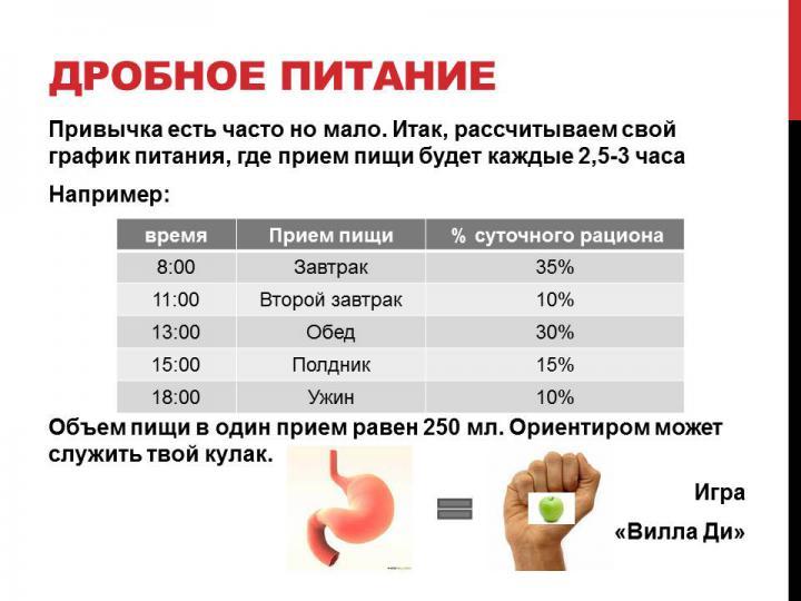 антибиотики для лечения холецистита и панкреатита
