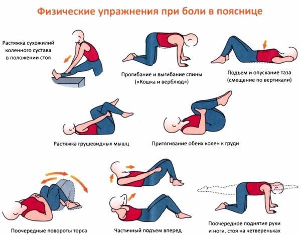 Лечебная зарядка