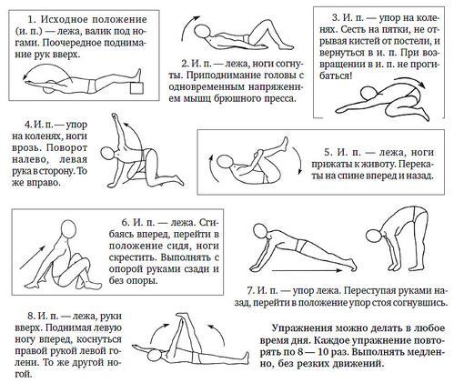 Основные упражнения при остеохондрозе