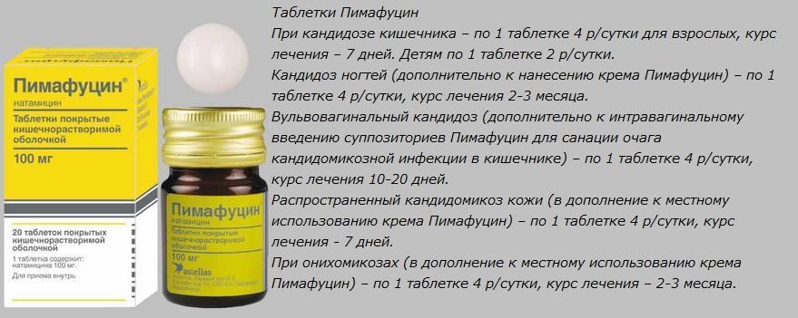 Пимафуцин (таблетки)