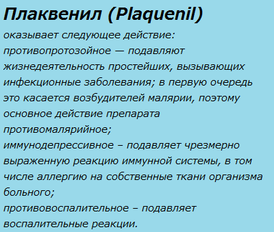 Плаквенил (Plaquenil)
