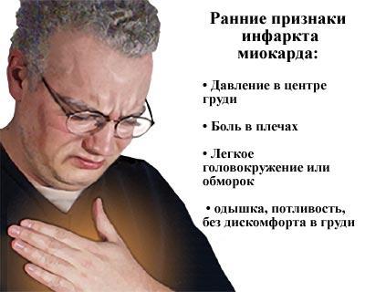 Ранние симптомы инфаркта миокарда