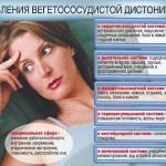 ВСД: симптомы у взрослых, лечение