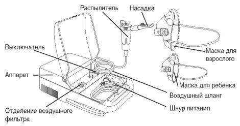 Схема небулайзера