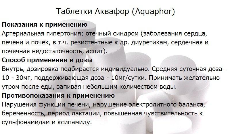 Таблетки Аквафор (Aquaphor)